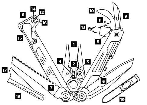 Leatherman-Signal-Functions